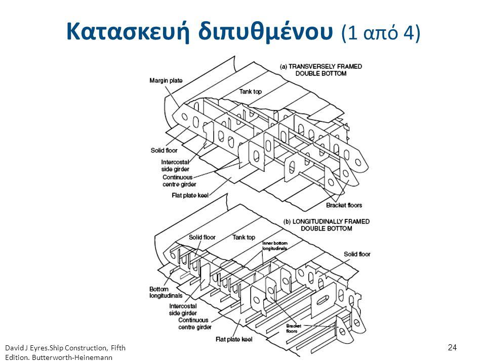 Κατασκευή διπυθμένου (1 από 4) 24 David J Eyres.Ship Construction, Fifth Edition. Butterworth-Heinemann