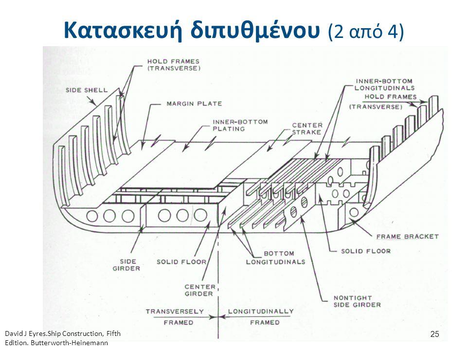 Κατασκευή διπυθμένου (2 από 4) 25 David J Eyres.Ship Construction, Fifth Edition. Butterworth-Heinemann
