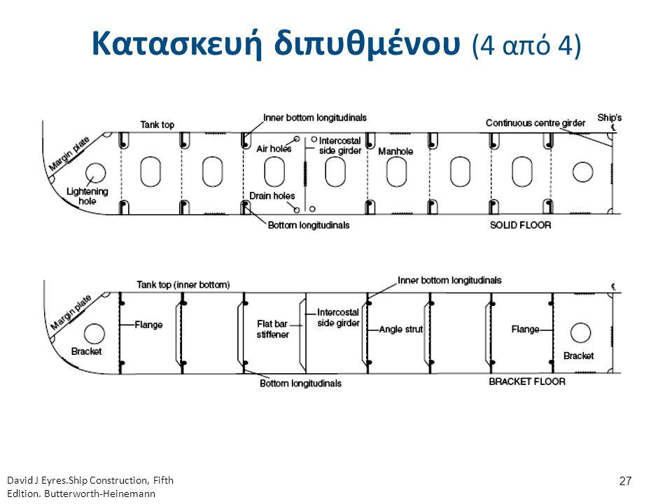 27 Κατασκευή διπυθμένου (4 από 4) David J Eyres.Ship Construction, Fifth Edition. Butterworth-Heinemann