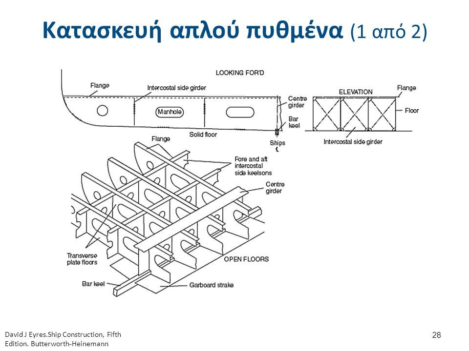 Κατασκευή απλού πυθμένα (1 από 2) 28 David J Eyres.Ship Construction, Fifth Edition. Butterworth-Heinemann