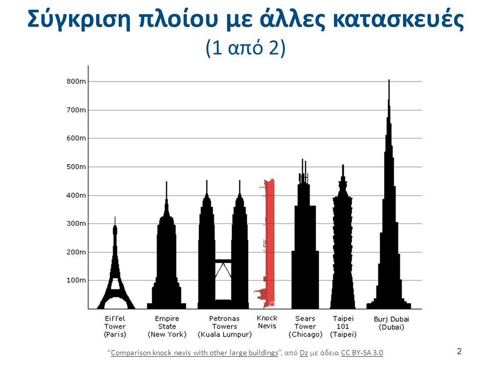 """Σύγκριση πλοίου με άλλες κατασκευές (1 από 2) 2 """"Comparison knock nevis with other large buildings"""", από Dz με άδεια CC BY-SA 3.0Comparison knock nevi"""