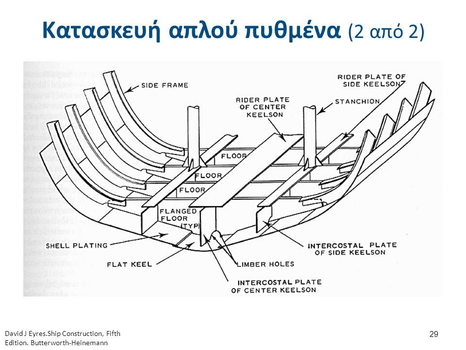 Κατασκευή απλού πυθμένα (2 από 2) 29 David J Eyres.Ship Construction, Fifth Edition. Butterworth-Heinemann