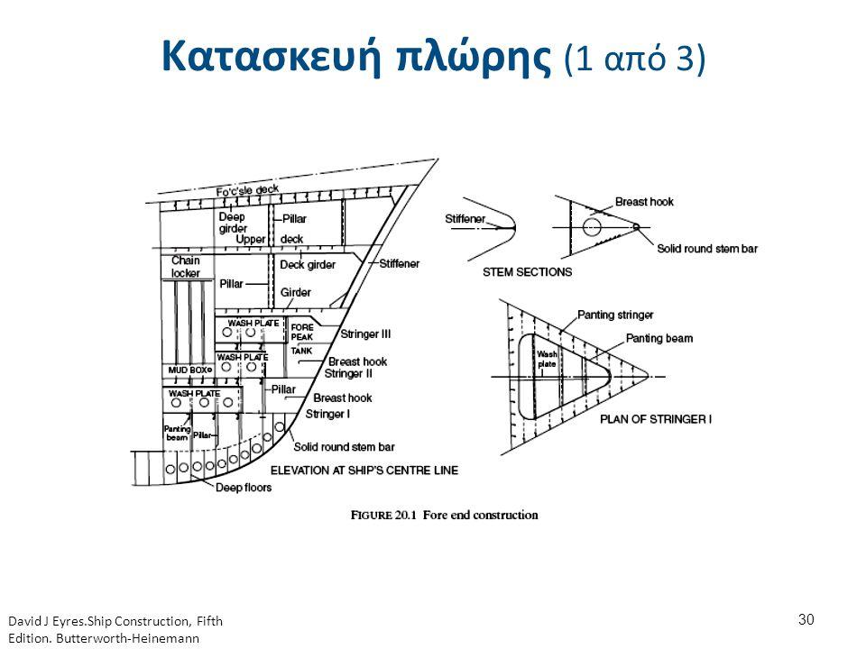 Κατασκευή πλώρης (1 από 3) 30 David J Eyres.Ship Construction, Fifth Edition. Butterworth-Heinemann