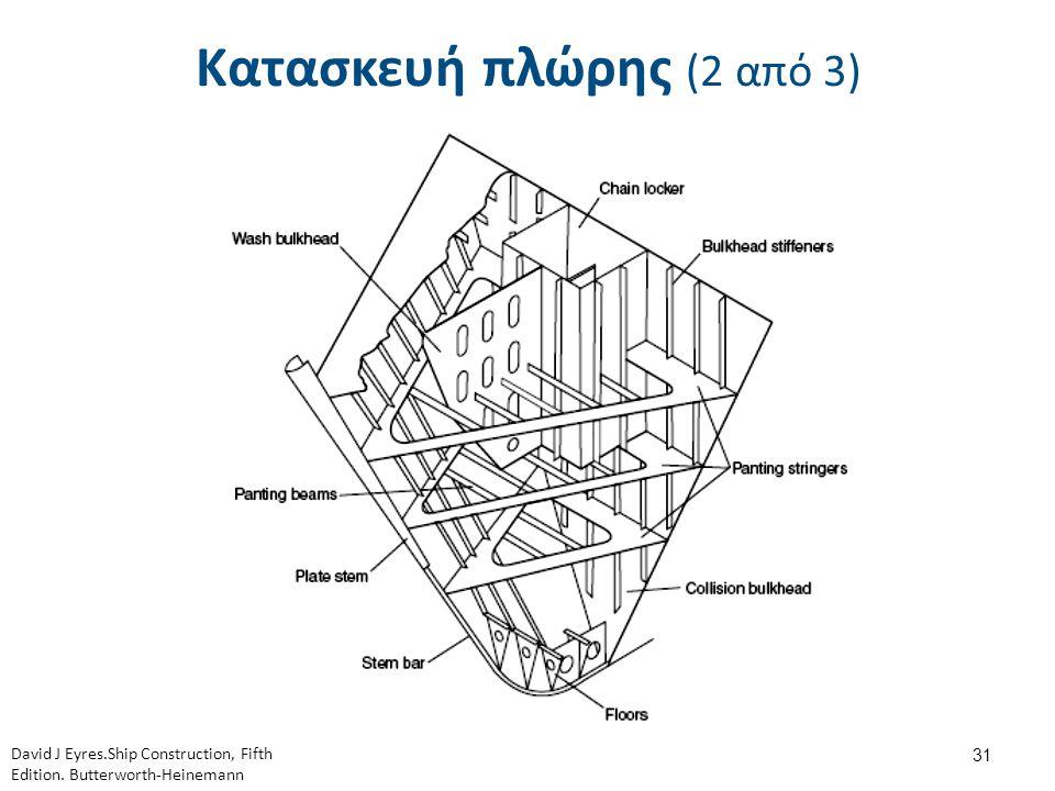 Κατασκευή πλώρης (2 από 3) 31 David J Eyres.Ship Construction, Fifth Edition. Butterworth-Heinemann