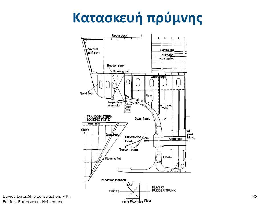 Κατασκευή πρύμνης 33 David J Eyres.Ship Construction, Fifth Edition. Butterworth-Heinemann
