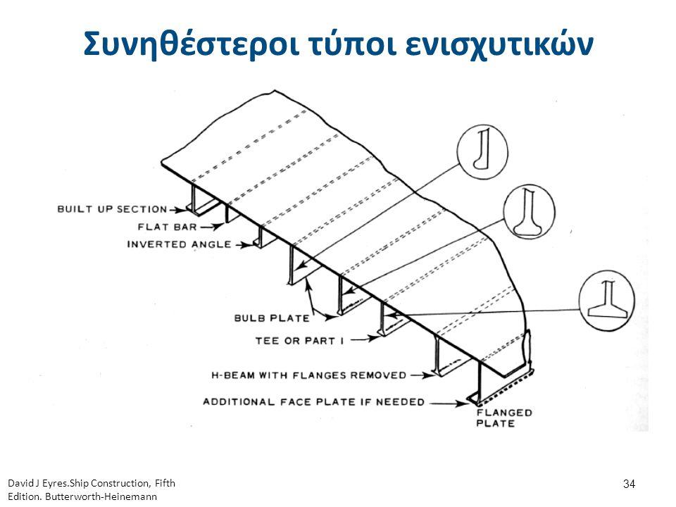 Συνηθέστεροι τύποι ενισχυτικών 34 David J Eyres.Ship Construction, Fifth Edition. Butterworth-Heinemann