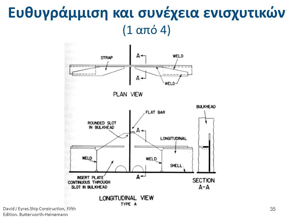 Ευθυγράμμιση και συνέχεια ενισχυτικών (1 από 4) 35 David J Eyres.Ship Construction, Fifth Edition.