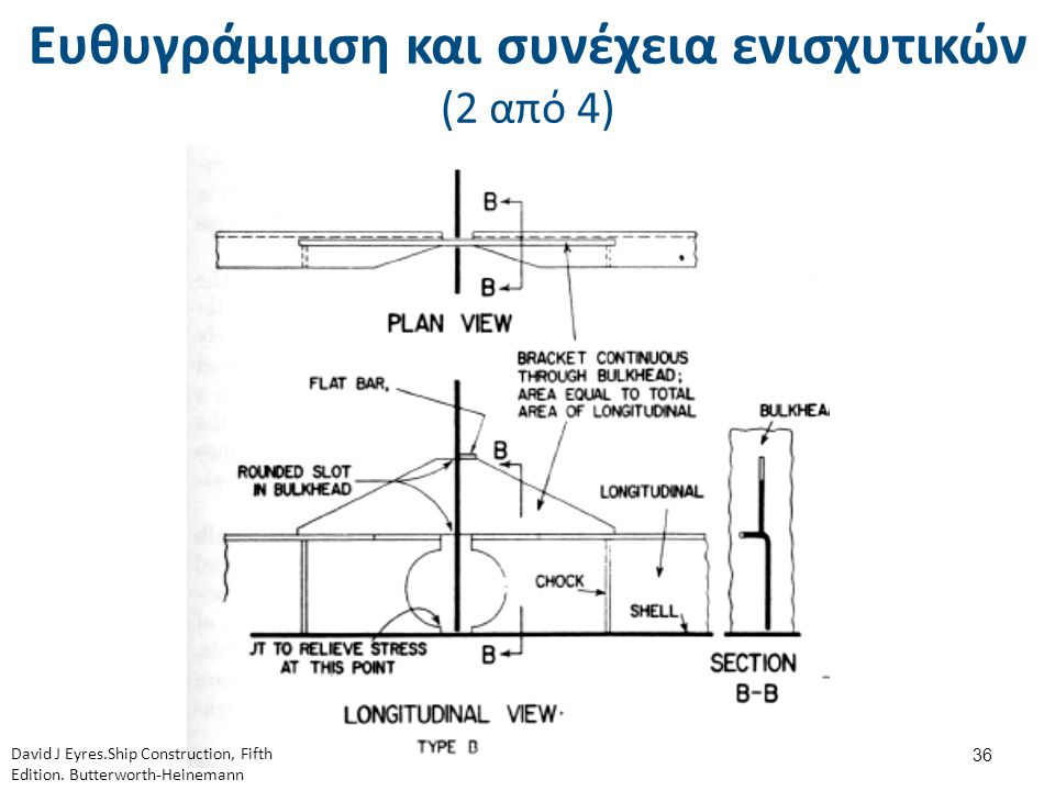 Ευθυγράμμιση και συνέχεια ενισχυτικών (2 από 4) 36 David J Eyres.Ship Construction, Fifth Edition. Butterworth-Heinemann
