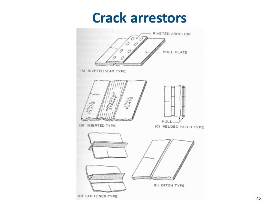 Crack arrestors 42