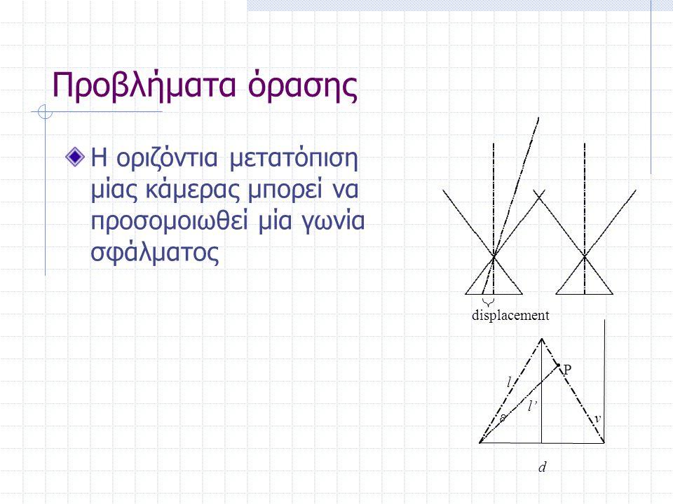 Προβλήματα όρασης Η οριζόντια μετατόπιση μίας κάμερας μπορεί να προσομοιωθεί μία γωνία σφάλματος displacement v ε d l' l P