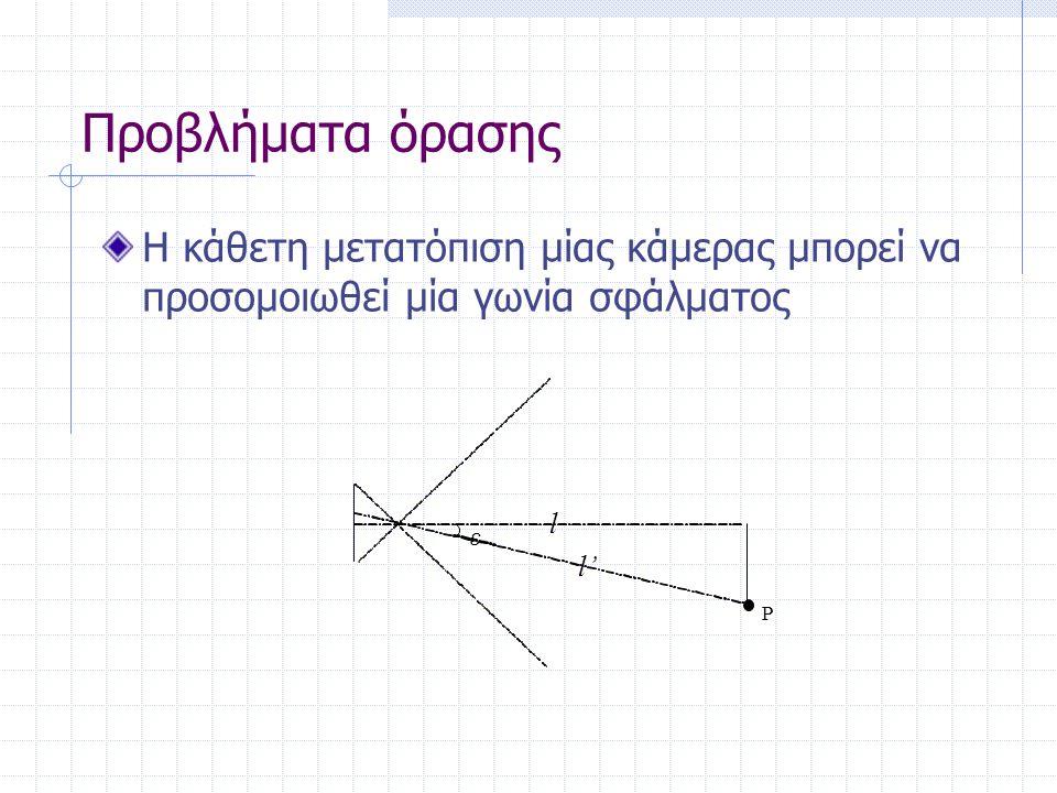 Προβλήματα όρασης Η κάθετη μετατόπιση μίας κάμερας μπορεί να προσομοιωθεί μία γωνία σφάλματος P l' l ε