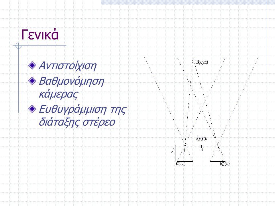 Γενικά Αντιστοίχιση Βαθμονόμηση κάμερας Ευθυγράμμιση της διάταξης στέρεο