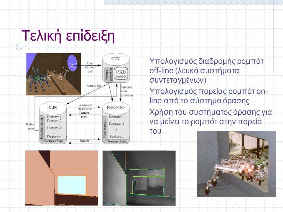 Τελική επίδειξη Υπολογισμός διαδρομής ρομπότ off-line (λευκά συστήματα συντεταγμένων) Υπολογισμός πορείας ρομπότ on- line από το σύστημα όρασης.