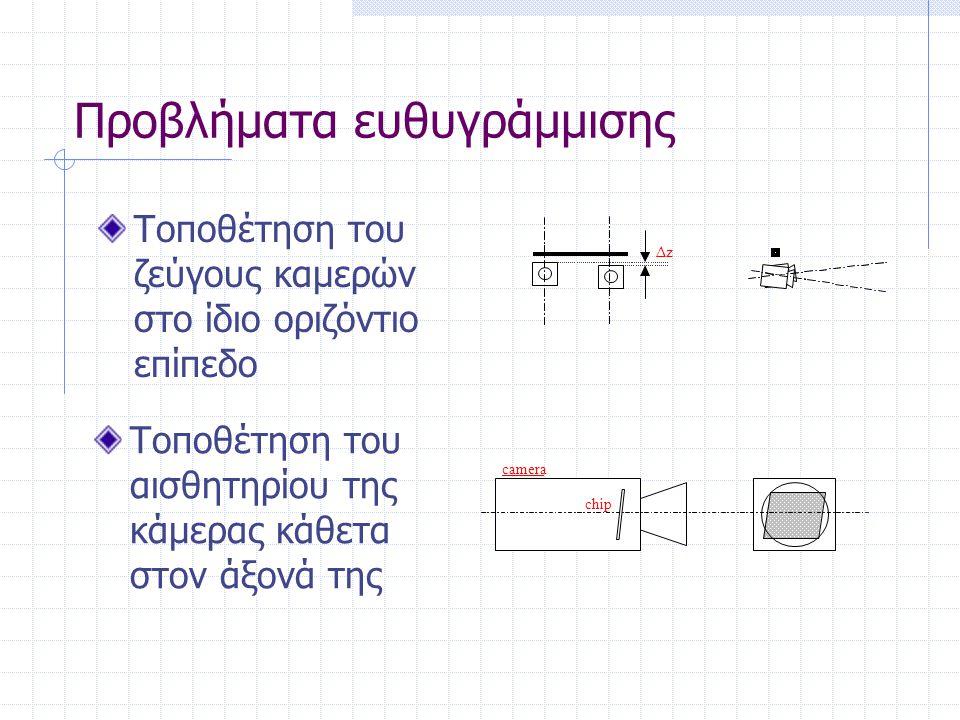 Προβλήματα ευθυγράμμισης Τοποθέτηση του ζεύγους καμερών στο ίδιο οριζόντιο επίπεδο Δz camera chip Τοποθέτηση του αισθητηρίου της κάμερας κάθετα στον άξονά της