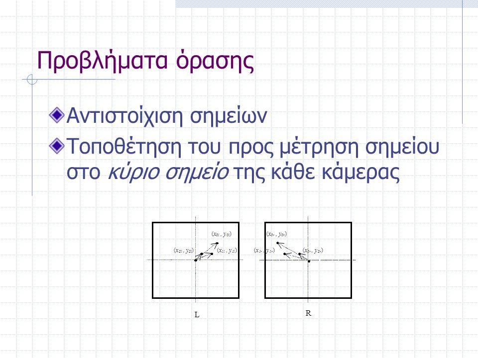 Προβλήματα όρασης Αντιστοίχιση σημείων Τοποθέτηση του προς μέτρηση σημείου στο κύριο σημείο της κάθε κάμερας L ( x 0 l, y 0 l ) ( x 0 r 0 r ) ( x 1 l 1 l ) ( x 2 l 2 l ) ( x 2 r 2 r ) ( x 1 r 1 r ) R
