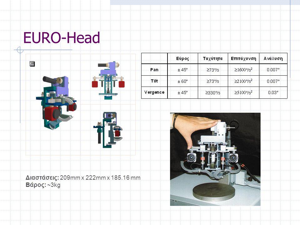 EURO-Head Διαστάσεις: 209mm x 222mm x 185.16 mm Βάρος: ~3kg