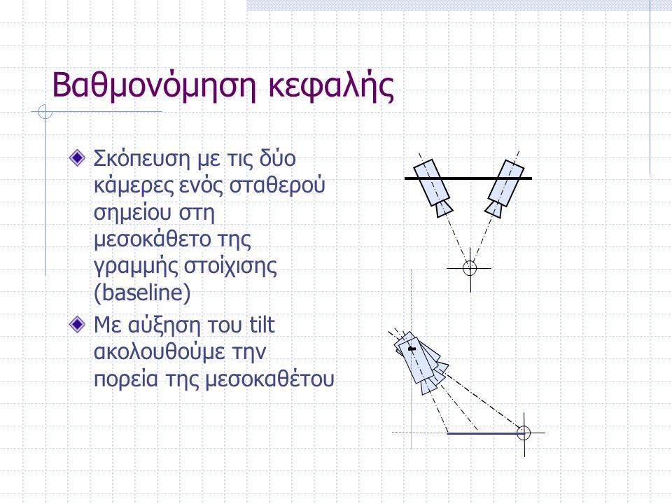 Βαθμονόμηση κεφαλής Σκόπευση με τις δύο κάμερες ενός σταθερού σημείου στη μεσοκάθετο της γραμμής στοίχισης (baseline) Με αύξηση του tilt ακολουθούμε την πορεία της μεσοκαθέτου