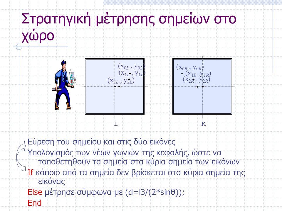Μηχανικά προβλήματα Δεν μετρήθηκαν σφάλματα Διαφορά φ από v,p,t από 99,4% έως 101,5%