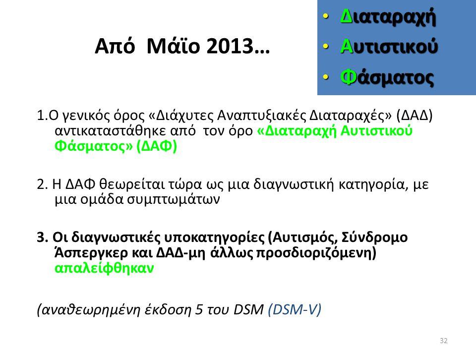 Από Μάϊο 2013… 1.Ο γενικός όρος «Διάχυτες Αναπτυξιακές Διαταραχές» (ΔΑΔ) αντικαταστάθηκε από τον όρο «Διαταραχή Αυτιστικού Φάσματος» (ΔΑΦ) 2.