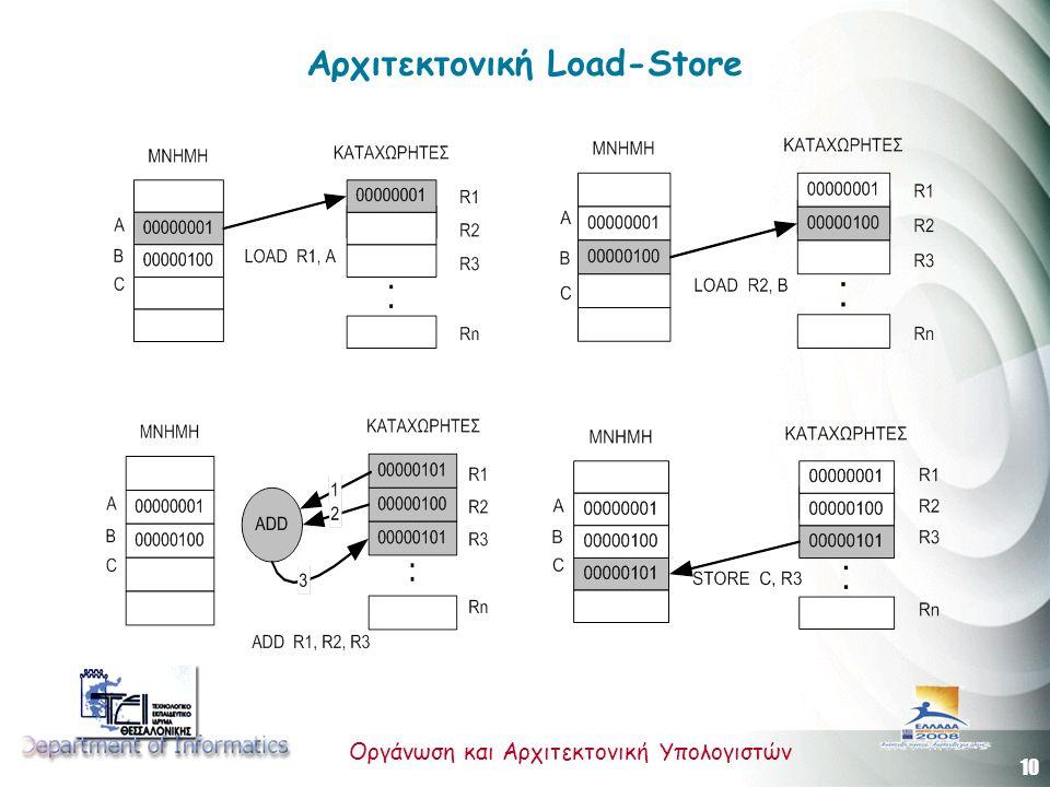 10 Οργάνωση και Αρχιτεκτονική Υπολογιστών Αρχιτεκτονική Load-Store