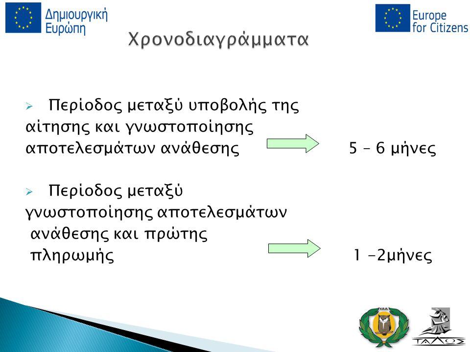  Περίοδος μεταξύ υποβολής της αίτησης και γνωστοποίησης αποτελεσμάτων ανάθεσης 5 – 6 μήνες  Περίοδος μεταξύ γνωστοποίησης αποτελεσμάτων ανάθεσης και πρώτης πληρωμής 1 -2μήνες