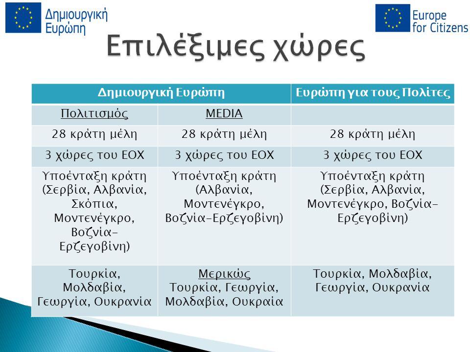 Δημιουργική ΕυρώπηΕυρώπη για τους Πολίτες ΠολιτισμόςMEDIA 28 κράτη μέλη 3 χώρες του ΕΟΧ Υποένταξη κράτη (Σερβία, Αλβανία, Σκόπια, Μοντενέγκρο, Βοζνία- Ερζεγοβίνη) Υποένταξη κράτη (Αλβανία, Μοντενέγκρο, Βοζνία-Ερζεγοβίνη) Υποένταξη κράτη (Σερβία, Αλβανία, Μοντενέγκρο, Βοζνία- Ερζεγοβίνη) Τουρκία, Μολδαβία, Γεωργία, Ουκρανία Μερικώς Τουρκία, Γεωργία, Μολδαβία, Ουκραία Τουρκία, Μολδαβία, Γεωργία, Ουκρανία
