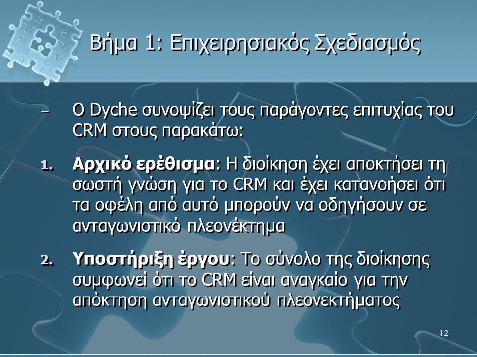 12 − Ο Dyche συνοψίζει τους παράγοντες επιτυχίας του CRM στους παρακάτω: 1.