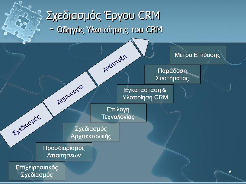6 Σχεδιασμός Έργου CRM - Οδηγός Υλοποίησης του CRM Επιχειρησιακός Σχεδιασμός Προσδιορισμός Απαιτήσεων Σχεδιασμός Αρχιτεκτονικής Επιλογή Τεχνολογίας Εγκατάσταση & Υλοποίηση CRM Παράδοση Συστήματος Μέτρα Επίδοσης Σχεδιασμός Δημιουργία Ανάπτυξη