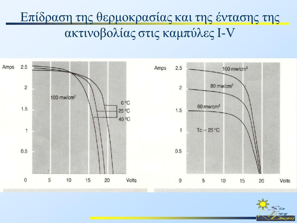 Επίδραση της θερμοκρασίας και της έντασης της ακτινοβολίας στις καμπύλες I-V