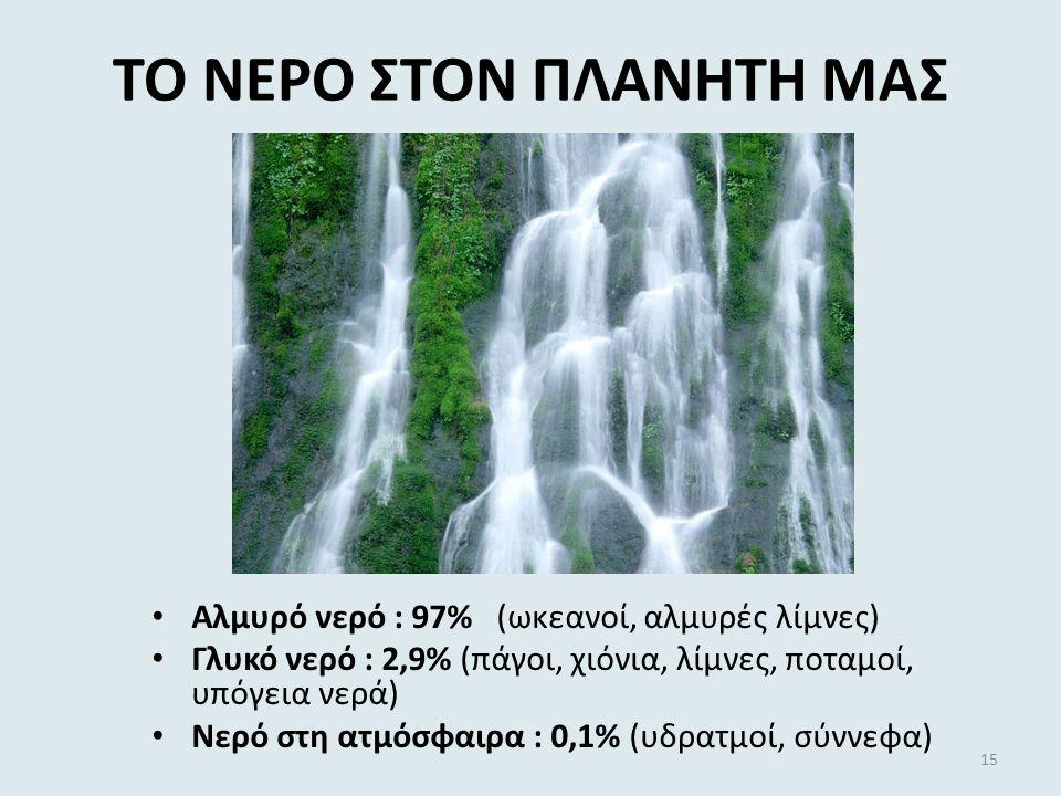ΤΟ ΝΕΡΟ Απαραίτητο για τη δημιουργία και την ανάπτυξη της ζωής (70% της επιφάνειας της γης καλύπτεται από νερό) Κύριο συστατικό της μάζας των ζωντανών