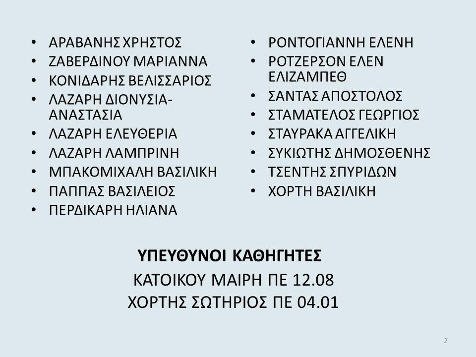 ΥΠΕΥΘΥΝΟΙ ΚΑΘΗΓΗΤΕΣ ΚΑΤΟΙΚΟΥ ΜΑΙΡΗ ΠΕ 12.08 ΧΟΡΤΗΣ ΣΩΤΗΡΙΟΣ ΠΕ 04.01 ΑΡΑΒΑΝΗΣ ΧΡΗΣΤΟΣ ΖΑΒΕΡΔΙΝΟΥ ΜΑΡΙΑΝΝΑ ΚΟΝΙΔΑΡΗΣ ΒΕΛΙΣΣΑΡΙΟΣ ΛΑΖΑΡΗ ΔΙΟΝΥΣΙΑ- ΑΝΑΣΤΑΣΙΑ ΛΑΖΑΡΗ ΕΛΕΥΘΕΡΙΑ ΛΑΖΑΡΗ ΛΑΜΠΡΙΝΗ ΜΠΑΚΟΜΙΧΑΛΗ ΒΑΣΙΛΙΚΗ ΠΑΠΠΑΣ ΒΑΣΙΛΕΙΟΣ ΠΕΡΔΙΚΑΡΗ ΗΛΙΑΝΑ ΡΟΝΤΟΓΙΑΝΝΗ ΕΛΕΝΗ ΡΟΤΖΕΡΣΟΝ ΕΛΕΝ ΕΛΙΖΑΜΠΕΘ ΣΑΝΤΑΣ ΑΠΟΣΤΟΛΟΣ ΣΤΑΜΑΤΕΛΟΣ ΓΕΩΡΓΙΟΣ ΣΤΑΥΡΑΚΑ ΑΓΓΕΛΙΚΗ ΣΥΚΙΩΤΗΣ ΔΗΜΟΣΘΕΝΗΣ ΤΣΕΝΤΗΣ ΣΠΥΡΙΔΩΝ ΧΟΡΤΗ ΒΑΣΙΛΙΚΗ 2