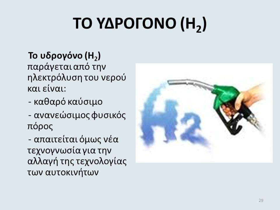 ΤΟ ΦΥΣΙΚΟ ΑΕΡΙΟ Αποτελείται κυρίως από μεθάνιο (CH 4 ) Χρησιμοποιείται ως καύσιμο Είναι και η καθαρότερη πηγή ενέργειας από τα ορυκτά καύσιμα Έχει μεγ