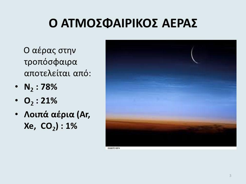 Ο ΑΤΜΟΣΦΑΙΡΙΚΟΣ ΑΕΡΑΣ Ο αέρας στην τροπόσφαιρα αποτελείται από: Ν 2 : 78% Ο 2 : 21% Λοιπά αέρια (Ar, Xe, CO 2 ) : 1% 3