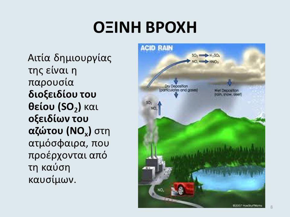 ΟΞΙΝΗ ΒΡΟΧΗ Αιτία δημιουργίας της είναι η παρουσία διοξειδίου του θείου (SO 2 ) και οξειδίων του αζώτου (NO x ) στη ατμόσφαιρα, που προέρχονται από τη καύση καυσίμων.