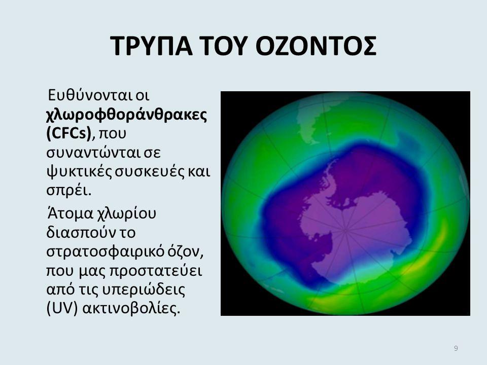 ΟΞΙΝΗ ΒΡΟΧΗ Αιτία δημιουργίας της είναι η παρουσία διοξειδίου του θείου (SO 2 ) και οξειδίων του αζώτου (NO x ) στη ατμόσφαιρα, που προέρχονται από τη