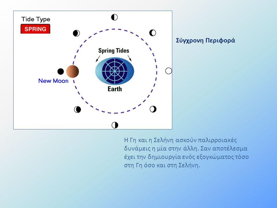 Η Γη και η Σελήνη ασκούν παλιρροιακές δυνάμεις η μία στην άλλη. Σαν αποτέλεσμα έχει την δημιουργία ενός εξογκώματος τόσο στη Γη όσο και στη Σελήνη. Σύ