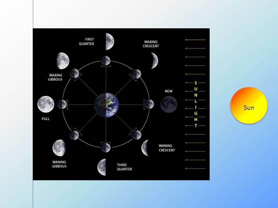 28 Αυγούστου 2007, Ολική έκλειψη σελήνης Ολική έκλειψη (όταν μπαίνει η σελήνη στην σκιά της Γης)