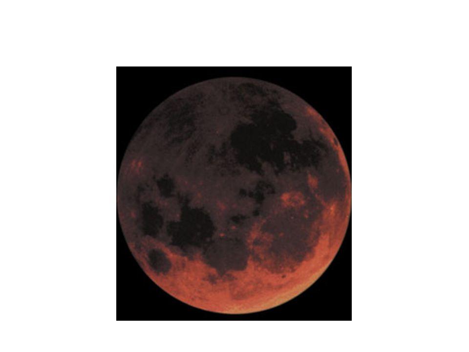 Οι εκλείψεις δεν συμβαίνουν κάθε μήνα, γιατί το επίπεδο της τροχιάς της Σελήνης σχηματίζει γωνία 5 ο με το επίπεδο της τροχιάς της Γής.