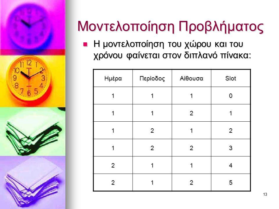 13 Μοντελοποίηση Προβλήματος Η μοντελοποίηση του χώρου και του χρόνου φαίνεται στον διπλανό πίνακα: Η μοντελοποίηση του χώρου και του χρόνου φαίνεται