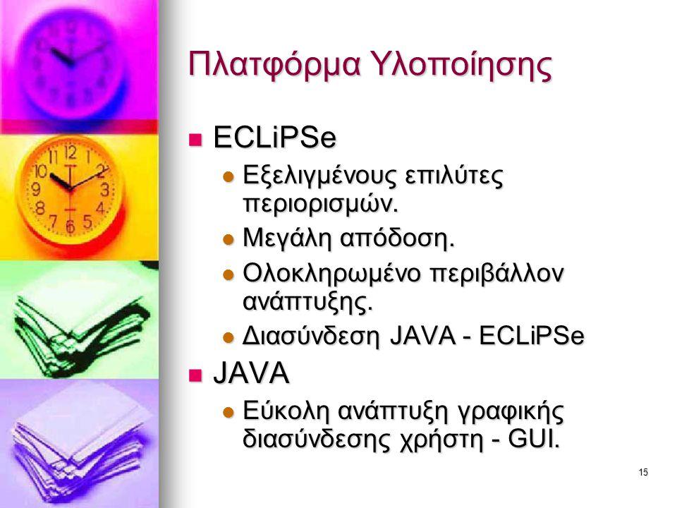 15 Πλατφόρμα Υλοποίησης ECLiPSe ECLiPSe Εξελιγμένους επιλύτες περιορισμών. Εξελιγμένους επιλύτες περιορισμών. Μεγάλη απόδοση. Μεγάλη απόδοση. Ολοκληρω