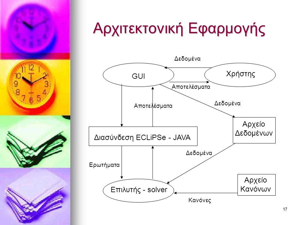 17 Αρχιτεκτονική Εφαρμογής GUI Διασύνδεση ECLiPSe - JAVA Επιλυτής - solver Χρήστης Αρχείο Δεδομένων Αρχείο Κανόνων Δεδομένα Αποτελέσματα Ερωτήματα Καν