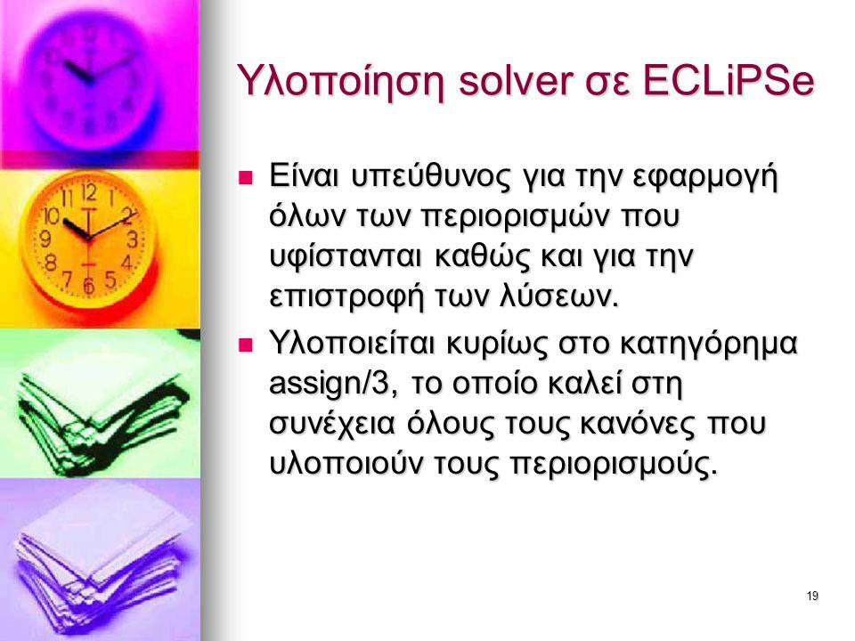 19 Υλοποίηση solver σε ECLiPSe Είναι υπεύθυνος για την εφαρμογή όλων των περιορισμών που υφίστανται καθώς και για την επιστροφή των λύσεων. Είναι υπεύ