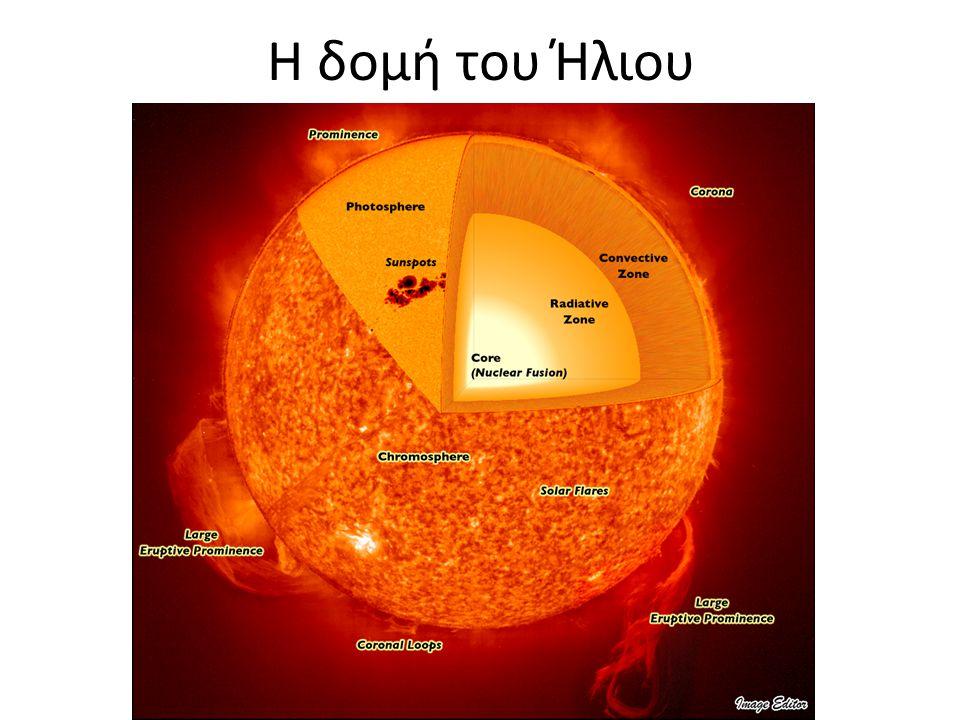 Η δομή του Ήλιου