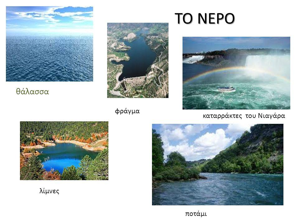 TO NEΡΟ θάλασσα φράγμα καταρράκτες του Νιαγάρα ποτάμι λίμνες