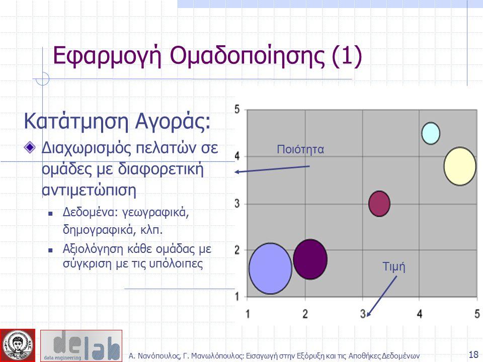 Κατάτμηση Αγοράς: Διαχωρισμός πελατών σε ομάδες με διαφορετική αντιμετώπιση Δεδομένα: γεωγραφικά, δημογραφικά, κλπ. Αξιολόγηση κάθε ομάδας με σύγκριση