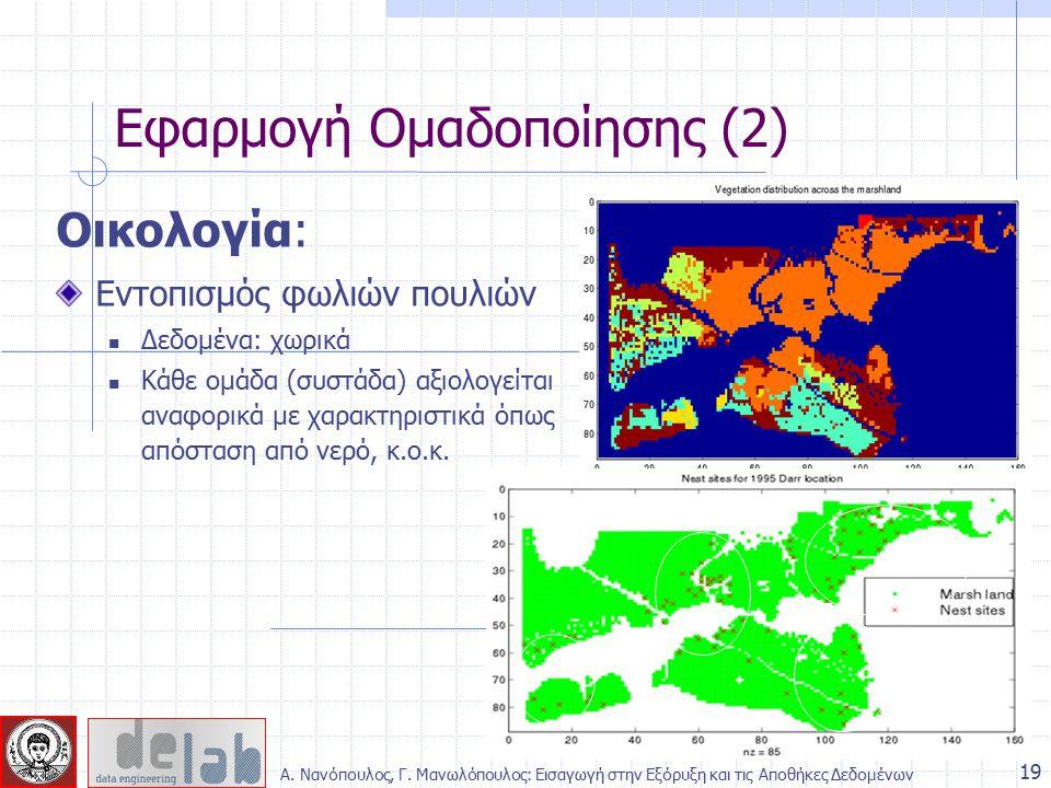 Οικολογία: Εντοπισμός φωλιών πουλιών Δεδομένα: χωρικά Κάθε ομάδα (συστάδα) αξιολογείται αναφορικά με χαρακτηριστικά όπως απόσταση από νερό, κ.ο.κ. 19