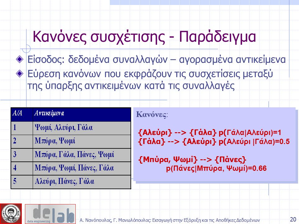 Είσοδος: δεδομένα συναλλαγών – αγορασμένα αντικείμενα Εύρεση κανόνων που εκφράζουν τις συσχετίσεις μεταξύ της ύπαρξης αντικειμένων κατά τις συναλλαγές