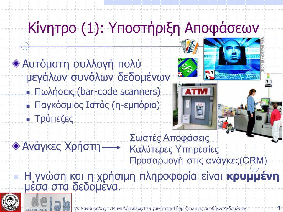 Αυτόματη συλλογή πολύ μεγάλων συνόλων δεδομένων Πωλήσεις (bar-code scanners) Παγκόσμιος Ιστός (η-εμπόριο) Τράπεζες Ανάγκες Χρήστη 4 Κίνητρο (1): Υποστ
