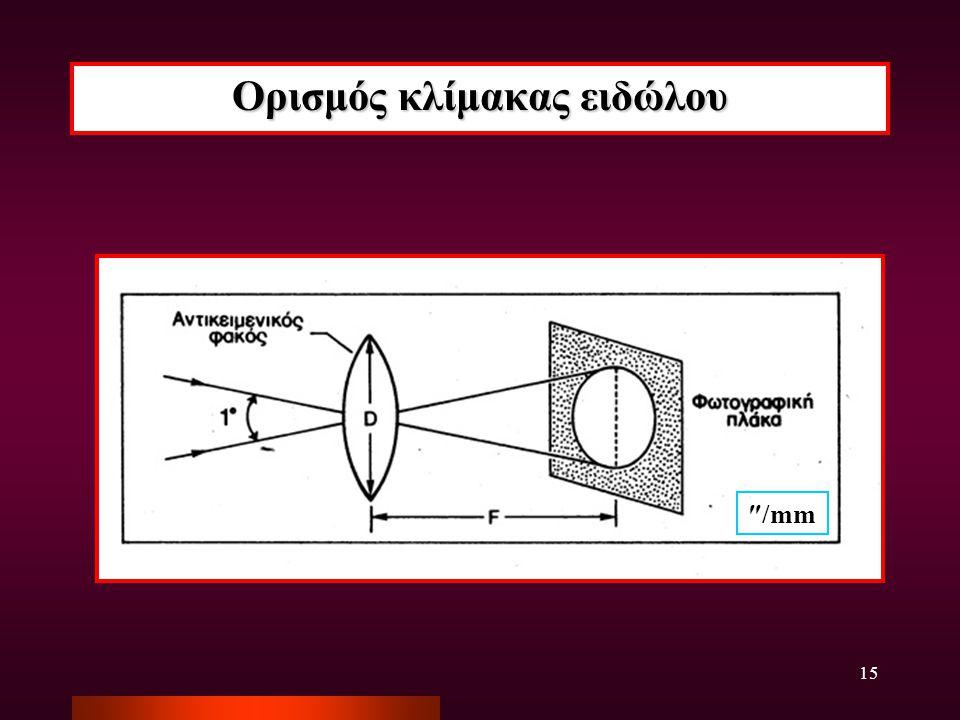 15 Ορισμός κλίμακας ειδώλου ″/mm