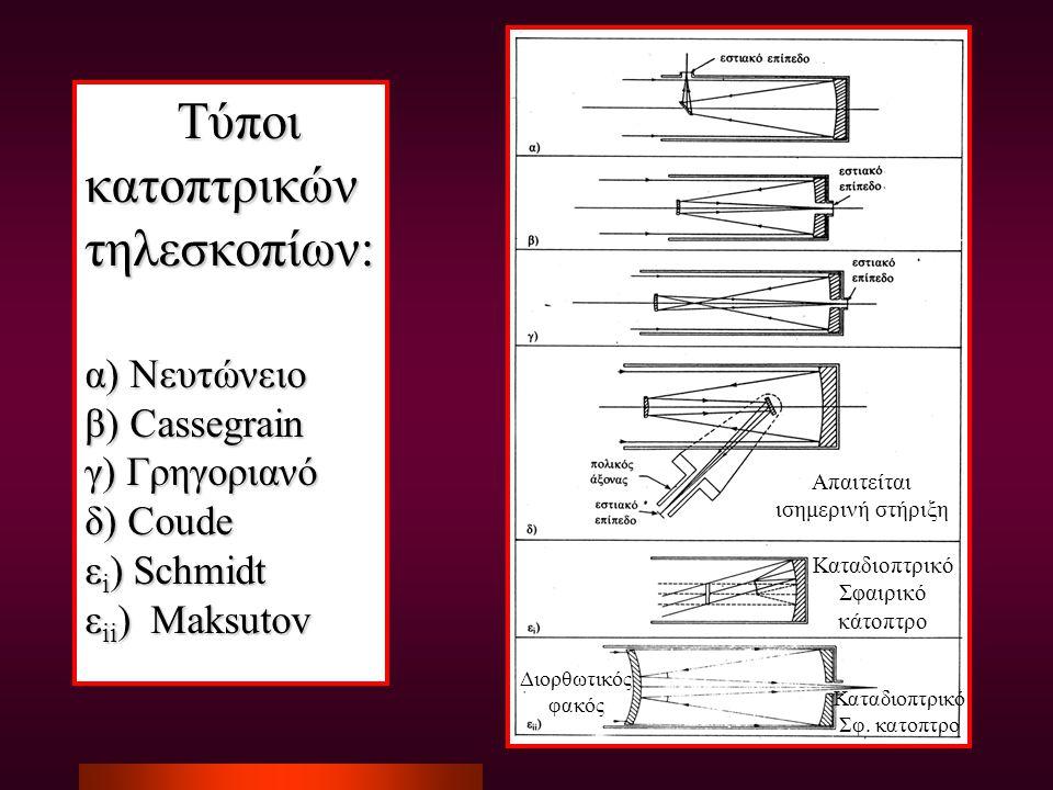 17 Τύποι κατοπτρικών τηλεσκοπίων: α) Νευτώνειο β) Cassegrain γ) Γρηγοριανό δ) Coude ε i ) Schmidt ε ii ) Maksutov Τύποι κατοπτρικών τηλεσκοπίων: α) Νε